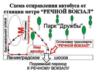 Схема места